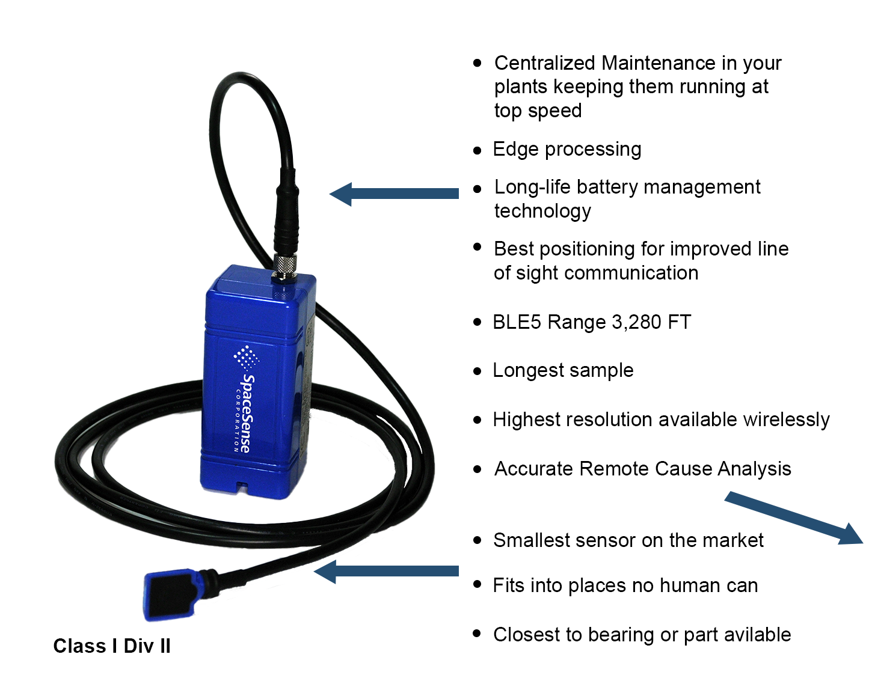 Autonomous Monitoring Graphic